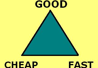 fast good and cheap triangle